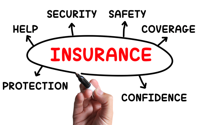 Full Coverage Items - Protection, Confidence, Help, Security, Safety, Coverage